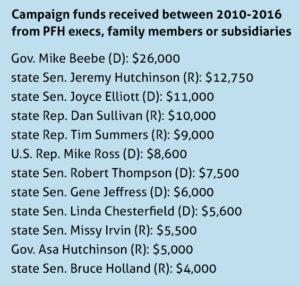 Arkansas Swamp Part II: Spotlight on Clinton Foundation | coreysdigs com
